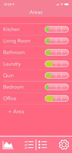 Gauge the cleanliness of each area on the home page